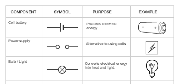 Circuit Worksheet